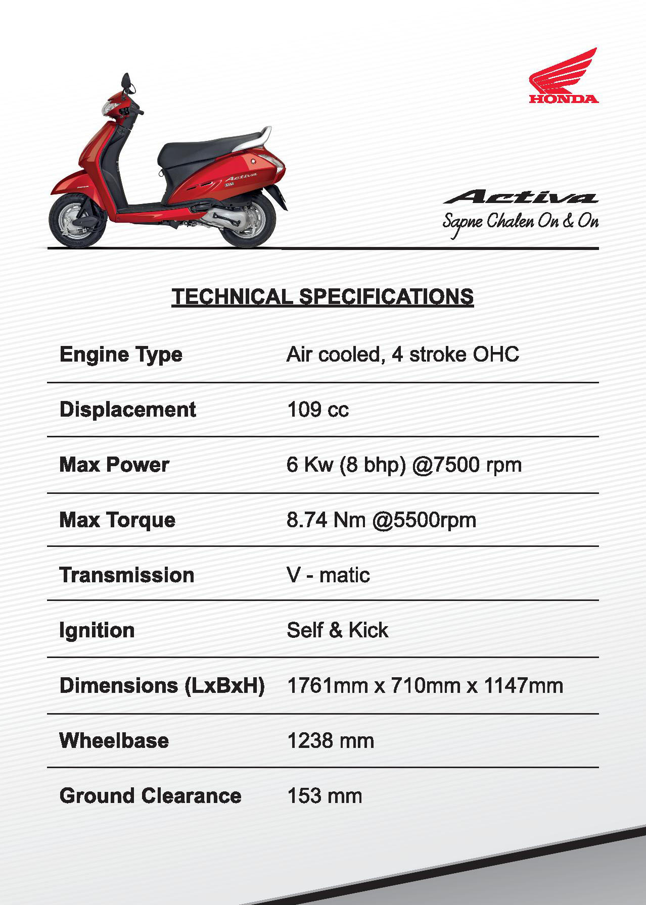 Activa 125 Specifications