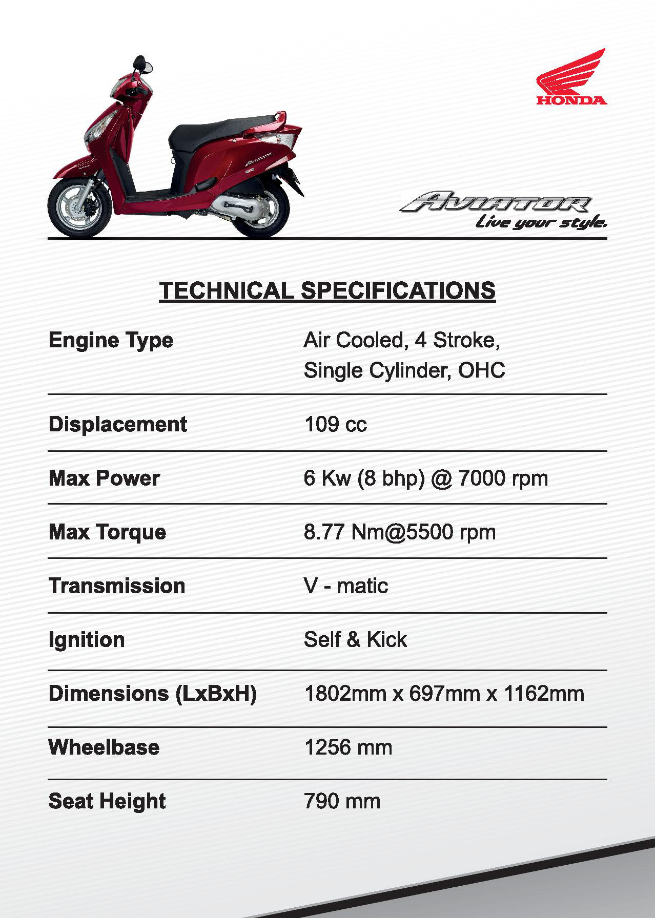 Activa Specifications